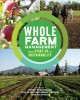 Go to record Whole farm management : from start-up to sustainability